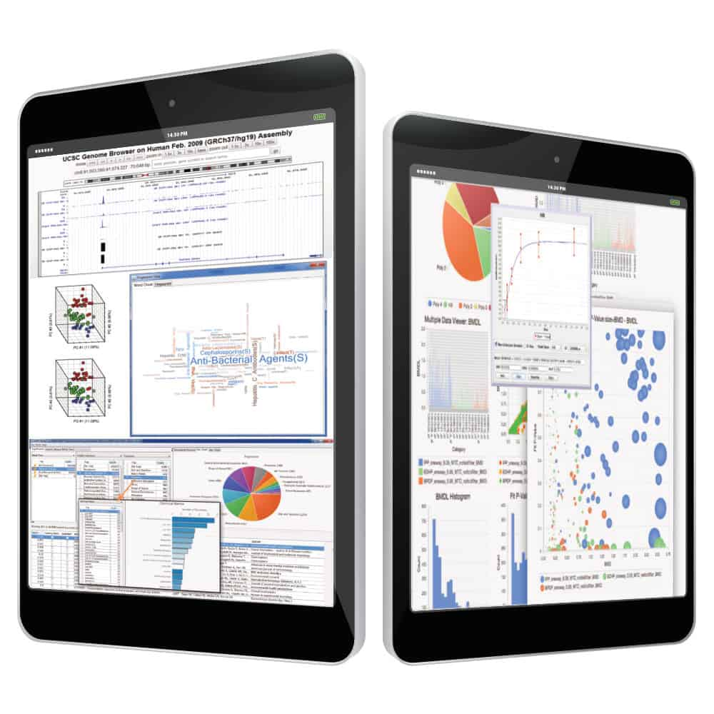 Tablets With Software